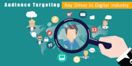 targeted digital marketing